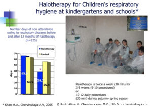 Halotherapy for the children's respiratory hygiene at kindergartens and schools